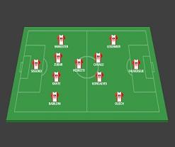 AC Ajaccio  4 – 3 – 3