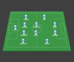 Auxerre   4 – 4 – 2