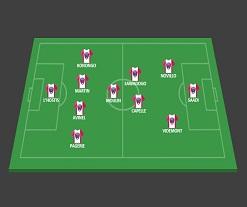 Clermont    4 – 3 – 3