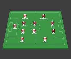 Dijon    4 – 4 – 2