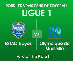 Troyes – Marseille : Stats