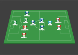 Equipe Type Saison 2014_15
