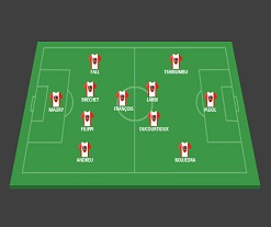GFC Ajaccio   4 – 3 – 3
