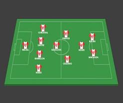 Nîmes   4 – 3 – 3