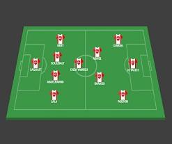 Valenciennes  4 – 3 – 3